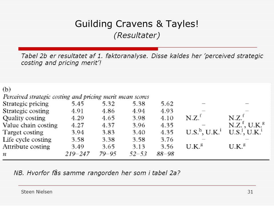 Steen Nielsen31 Guilding Cravens & Tayles. (Resultater) Tabel 2b er resultatet af 1.