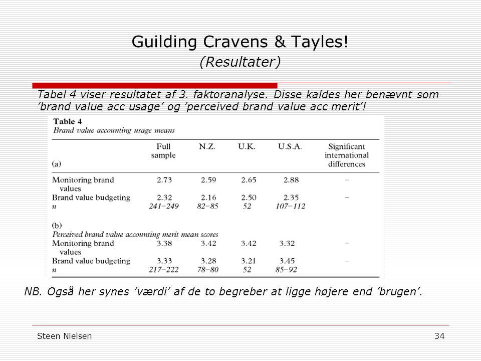 Steen Nielsen34 Guilding Cravens & Tayles. (Resultater) Tabel 4 viser resultatet af 3.