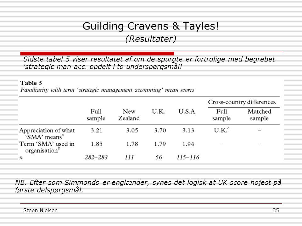 Steen Nielsen35 Guilding Cravens & Tayles.