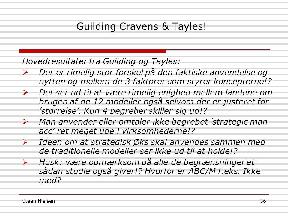 Steen Nielsen36 Guilding Cravens & Tayles.