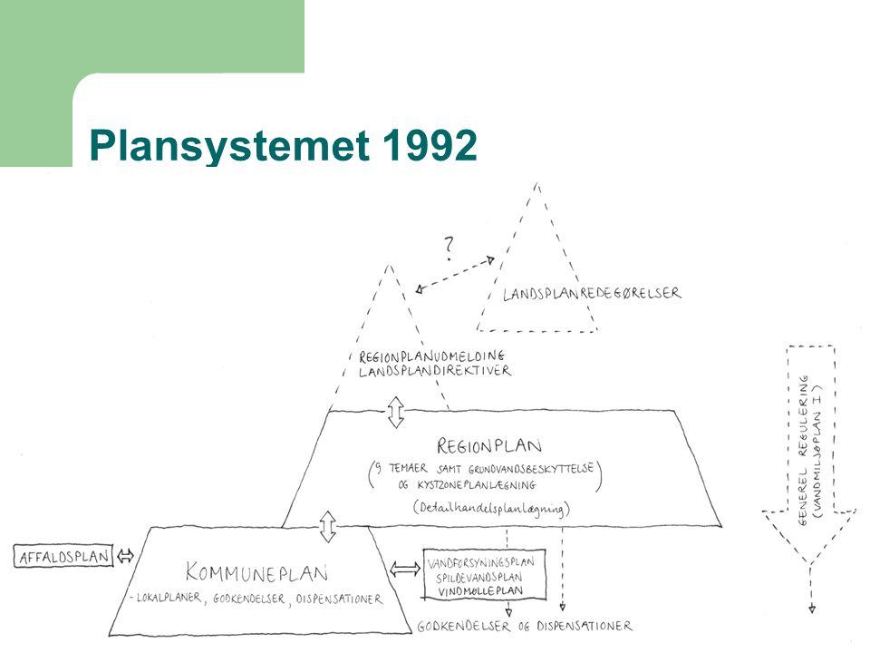 Plansystemet 1992