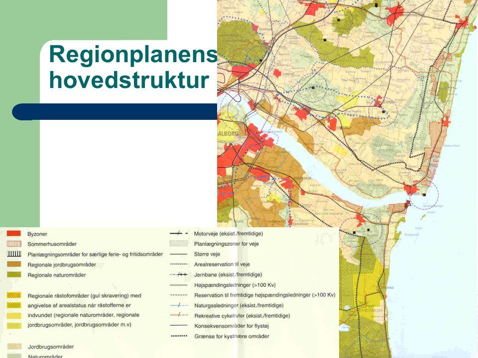 Regionplanens hovedstruktur