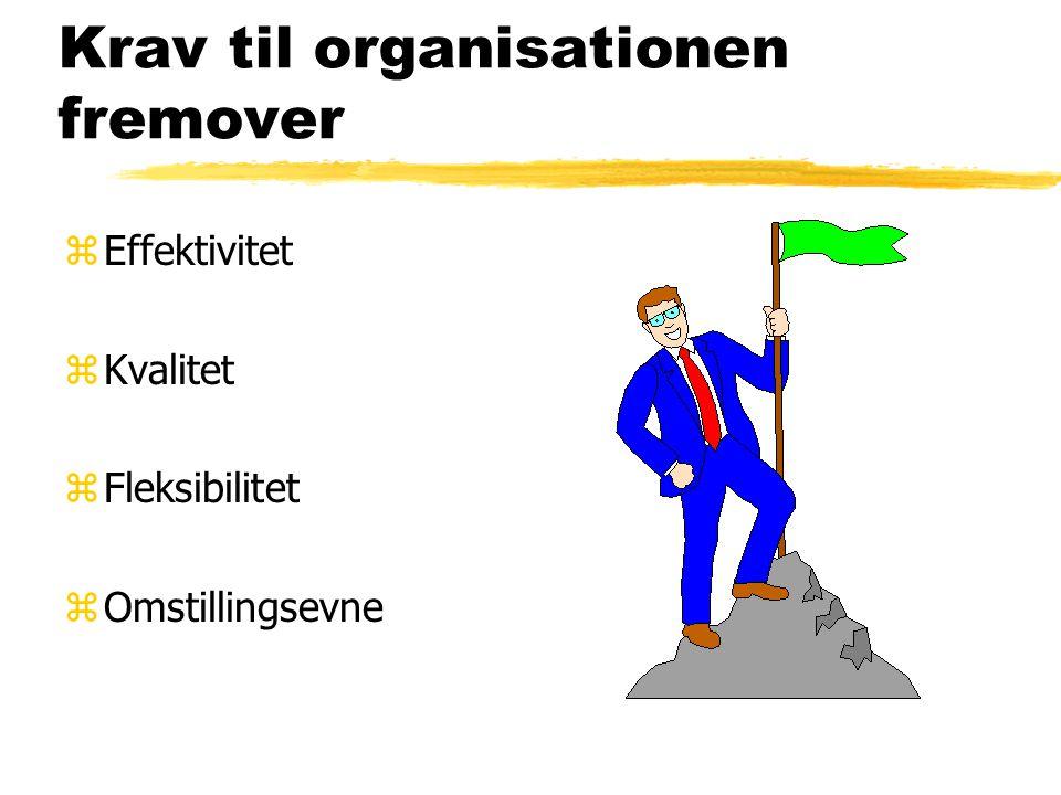 Krav til organisationen fremover zEffektivitet zKvalitet zFleksibilitet zOmstillingsevne