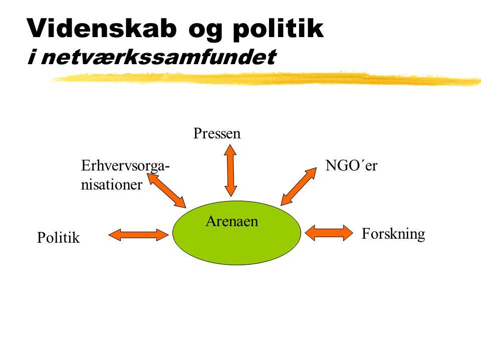 Videnskab og politik i netværkssamfundet Politik Forskning Arenaen Erhvervsorga- nisationer Pressen NGO´er