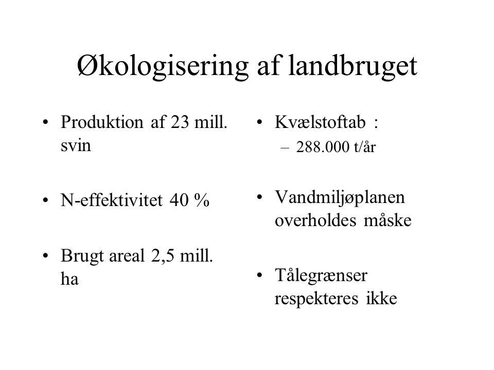 Økologisering af landbruget Produktion af 23 mill.