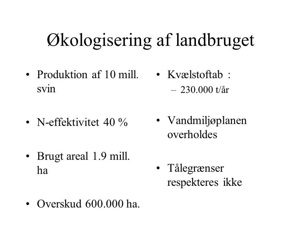 Økologisering af landbruget Produktion af 10 mill.