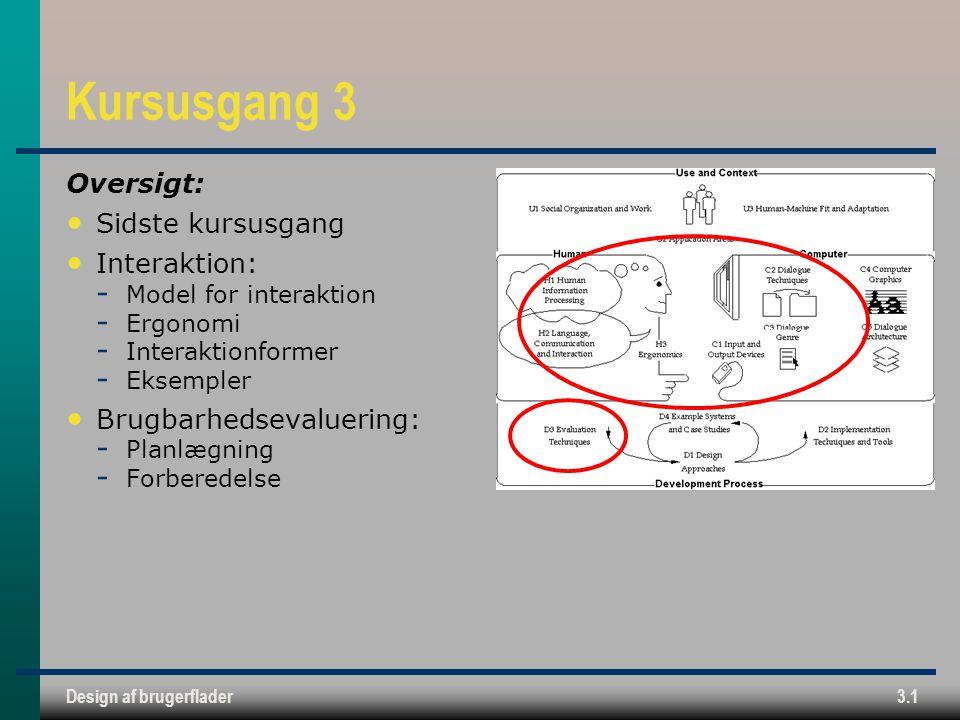 Design af brugerflader3.1 Kursusgang 3 Oversigt: Sidste kursusgang Interaktion:  Model for interaktion  Ergonomi  Interaktionformer  Eksempler Brugbarhedsevaluering:  Planlægning  Forberedelse