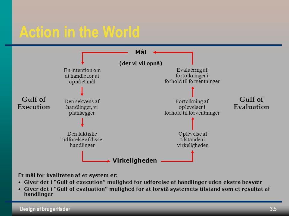 Design af brugerflader3.5 Action in the World Gulf of Execution Gulf of Evaluation Et mål for kvaliteten af et system er: Giver det i Gulf of execution mulighed for udførelse af handlinger uden ekstra besvær Giver det i Gulf of evaluation mulighed for at forstå systemets tilstand som et resultat af handlinger Virkeligheden Evaluering af fortolkninger i forhold til forventninger Fortolkning af oplevelser i forhold til forventninger Oplevelse af tilstanden i virkeligheden En intention om at handle for at opnå et mål Den sekvens af handlinger, vi planlægger Den faktiske udførelse af disse handlinger Mål (det vi vil opnå)