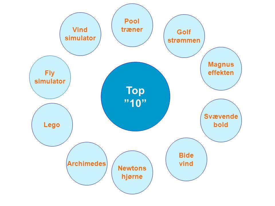Top 10 Svævende bold Golf strømmen Magnus effekten Newtons hjørne Pool træner Fly simulator Vind simulator Lego Archimedes Bide vind