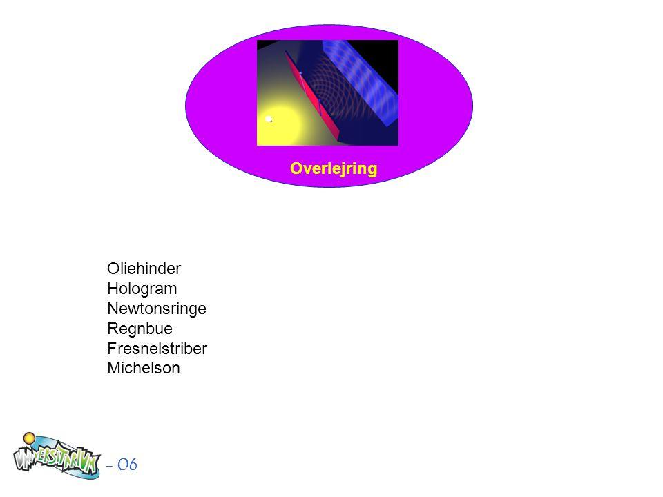 Overlejring Oliehinder Hologram Newtonsringe Regnbue Fresnelstriber Michelson - 06