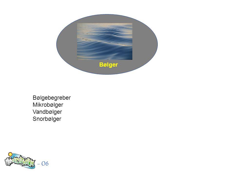 Bølger - 06 Bølgebegreber Mikrobølger Vandbølger Snorbølger