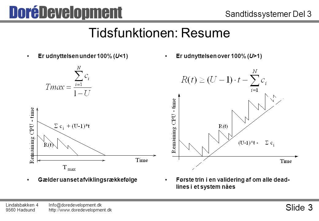 Slide 3 Lindalsbakken 4 9560 Hadsund Info@doredevelopment.dk http://www.doredevelopment.dk Sandtidssystemer Del 3 Tidsfunktionen: Resume Er udnyttelsen under 100% (U<1) Gælder uanset afviklingsrækkefølge Er udnyttelsen over 100% (U>1) Første trin i en validering af om alle dead- lines i et system nåes