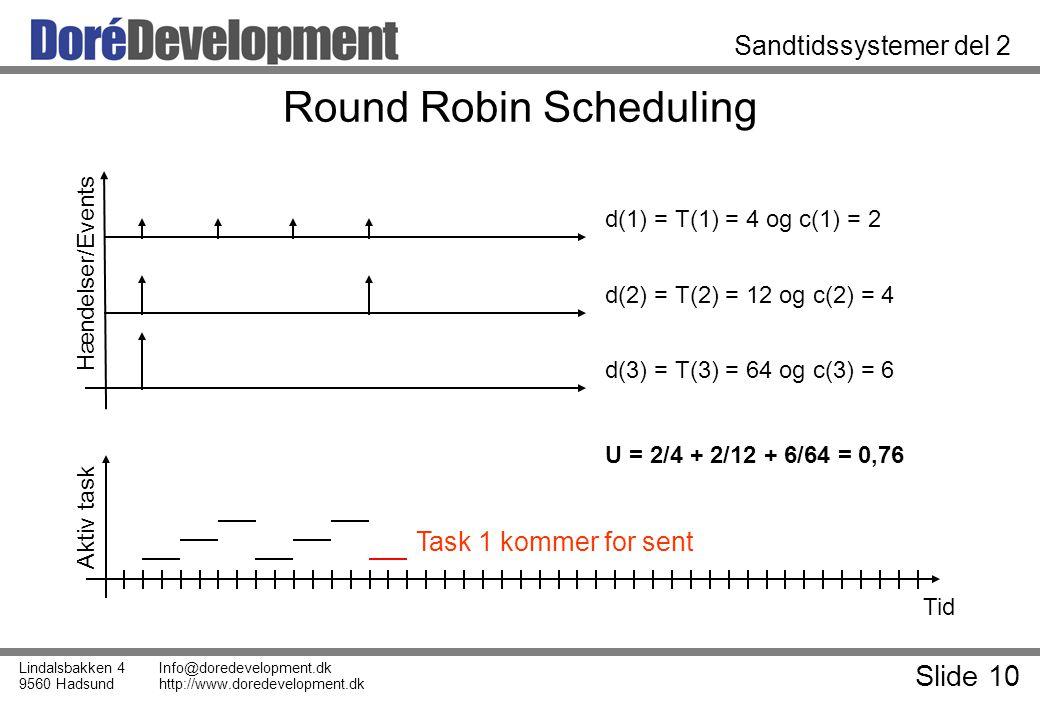 Slide 10 Lindalsbakken 4 9560 Hadsund Info@doredevelopment.dk http://www.doredevelopment.dk Sandtidssystemer del 2 Round Robin Scheduling Tid Aktiv task Task 1 kommer for sent Hændelser/Events d(1) = T(1) = 4 og c(1) = 2 d(2) = T(2) = 12 og c(2) = 4 d(3) = T(3) = 64 og c(3) = 6 U = 2/4 + 2/12 + 6/64 = 0,76