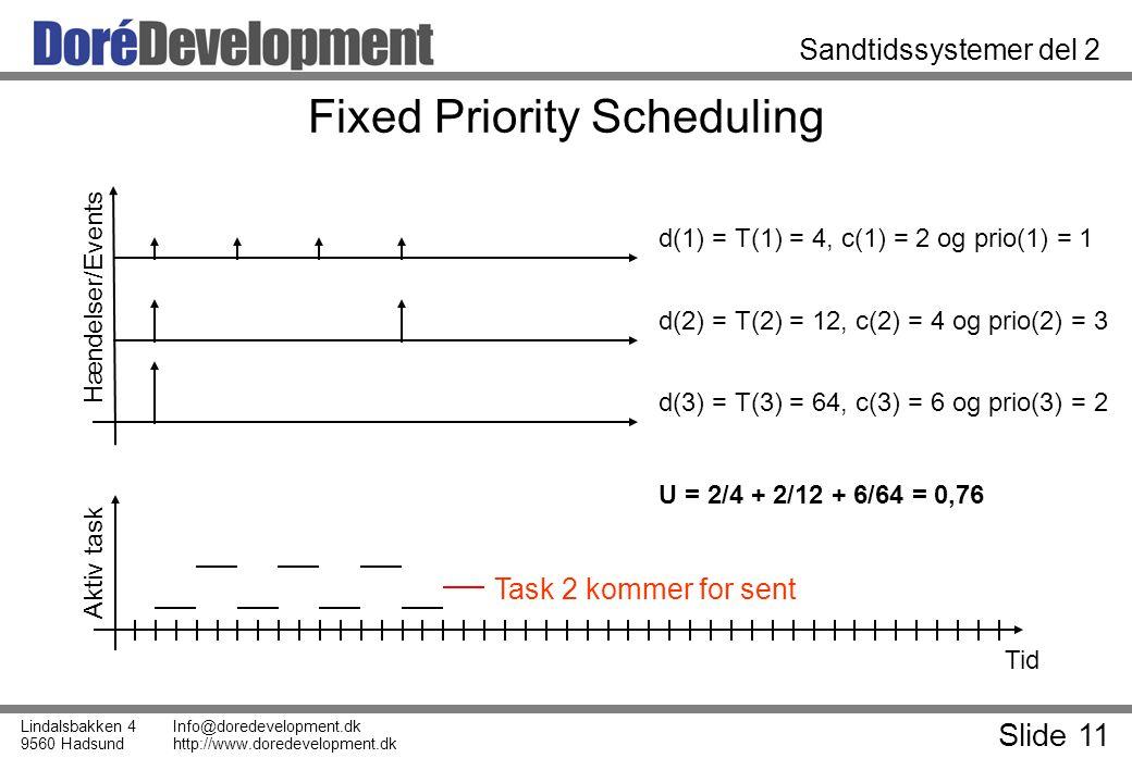 Slide 11 Lindalsbakken 4 9560 Hadsund Info@doredevelopment.dk http://www.doredevelopment.dk Sandtidssystemer del 2 Fixed Priority Scheduling Tid Aktiv task Task 2 kommer for sent Hændelser/Events d(1) = T(1) = 4, c(1) = 2 og prio(1) = 1 d(2) = T(2) = 12, c(2) = 4 og prio(2) = 3 d(3) = T(3) = 64, c(3) = 6 og prio(3) = 2 U = 2/4 + 2/12 + 6/64 = 0,76