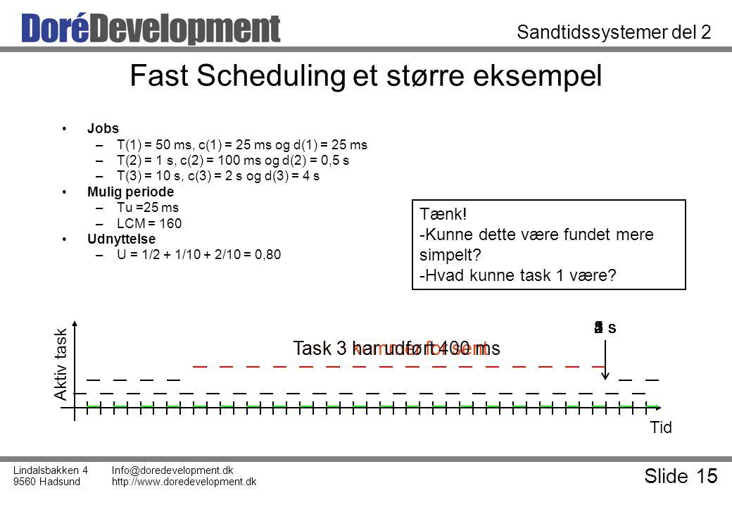 Slide 15 Lindalsbakken 4 9560 Hadsund Info@doredevelopment.dk http://www.doredevelopment.dk Sandtidssystemer del 2 Fast Scheduling et større eksempel Jobs –T(1) = 50 ms, c(1) = 25 ms og d(1) = 25 ms –T(2) = 1 s, c(2) = 100 ms og d(2) = 0,5 s –T(3) = 10 s, c(3) = 2 s og d(3) = 4 s Mulig periode –Tu =25 ms –LCM = 160 Udnyttelse –U = 1/2 + 1/10 + 2/10 = 0,80 Tid Aktiv task 1 s2 s3 s4 s5 s Task 3 kommer for sentTask 3 har udført 400 ms Tænk.