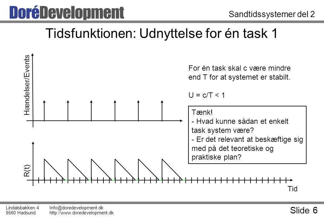 Slide 6 Lindalsbakken 4 9560 Hadsund Info@doredevelopment.dk http://www.doredevelopment.dk Sandtidssystemer del 2 Tidsfunktionen: Udnyttelse for én task 1 Tid R(t) Hændelser/Events For én task skal c være mindre end T for at systemet er stabilt.