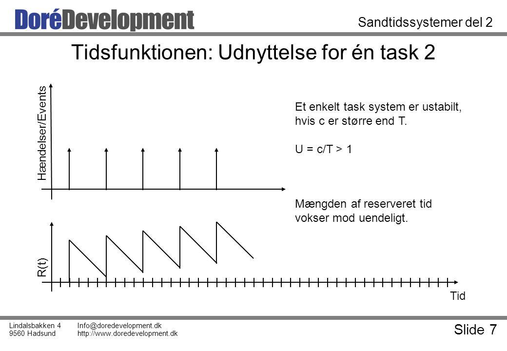 Slide 7 Lindalsbakken 4 9560 Hadsund Info@doredevelopment.dk http://www.doredevelopment.dk Sandtidssystemer del 2 Tidsfunktionen: Udnyttelse for én task 2 Tid R(t) Hændelser/Events Et enkelt task system er ustabilt, hvis c er større end T.