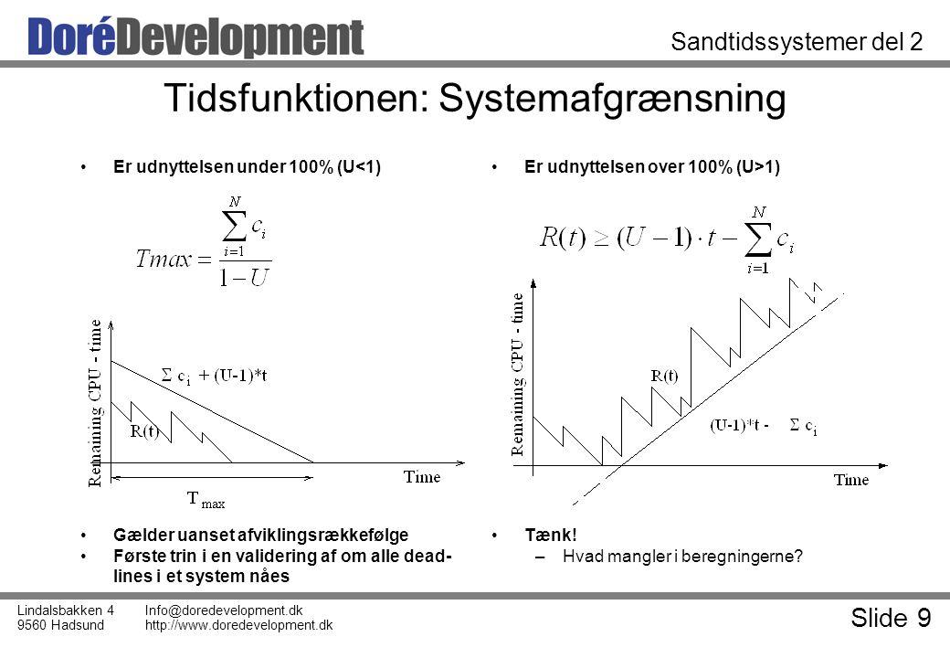 Slide 9 Lindalsbakken 4 9560 Hadsund Info@doredevelopment.dk http://www.doredevelopment.dk Sandtidssystemer del 2 Tidsfunktionen: Systemafgrænsning Er udnyttelsen under 100% (U<1) Gælder uanset afviklingsrækkefølge Første trin i en validering af om alle dead- lines i et system nåes Er udnyttelsen over 100% (U>1) Tænk.