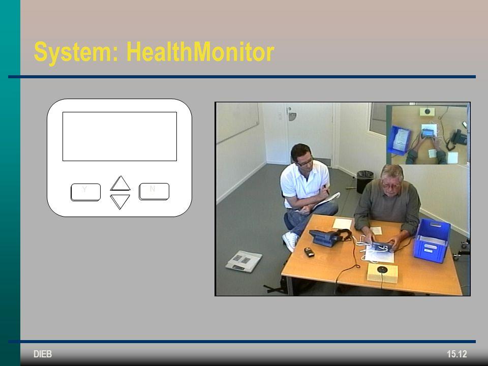DIEB15.12 System: HealthMonitor Y N