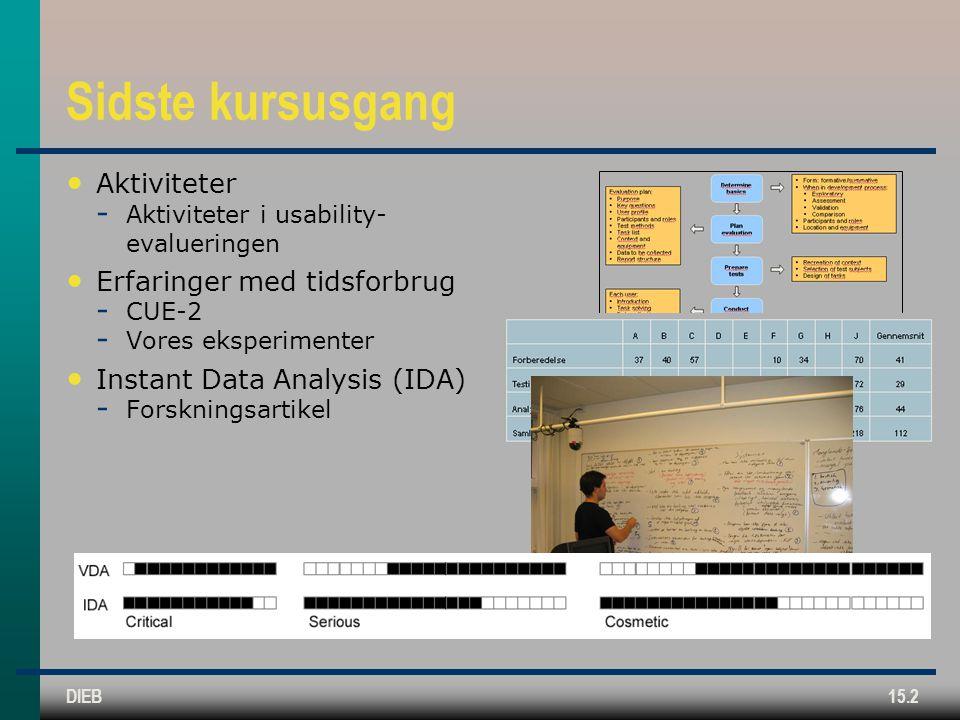 DIEB15.2 Sidste kursusgang Aktiviteter  Aktiviteter i usability- evalueringen Erfaringer med tidsforbrug  CUE-2  Vores eksperimenter Instant Data Analysis (IDA)  Forskningsartikel
