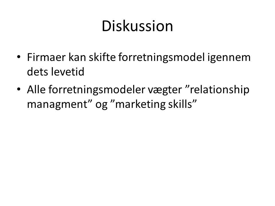 Diskussion Firmaer kan skifte forretningsmodel igennem dets levetid Alle forretningsmodeler vægter relationship managment og marketing skills