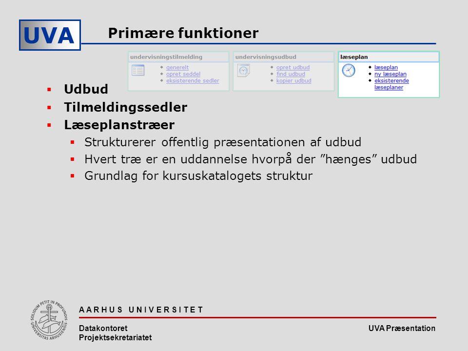 UVA Præsentation UVA A A R H U S U N I V E R S I T E T Datakontoret Projektsekretariatet Primære funktioner  Udbud  Tilmeldingssedler  Læseplanstræer  Strukturerer offentlig præsentationen af udbud  Hvert træ er en uddannelse hvorpå der hænges udbud  Grundlag for kursuskatalogets struktur