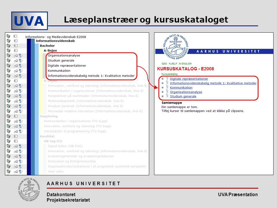 UVA Præsentation UVA A A R H U S U N I V E R S I T E T Datakontoret Projektsekretariatet Læseplanstræer og kursuskataloget