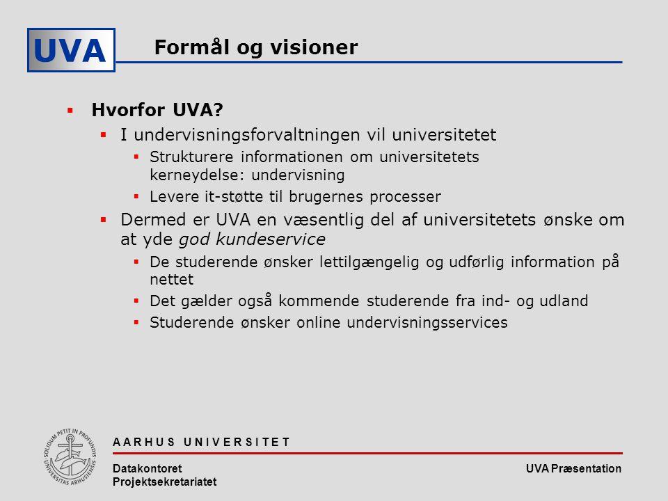 UVA Præsentation UVA A A R H U S U N I V E R S I T E T Datakontoret Projektsekretariatet Formål og visioner  Hvorfor UVA.