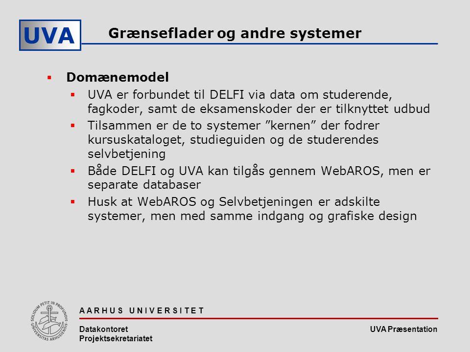 UVA Præsentation UVA A A R H U S U N I V E R S I T E T Datakontoret Projektsekretariatet Grænseflader og andre systemer  Domænemodel  UVA er forbundet til DELFI via data om studerende, fagkoder, samt de eksamenskoder der er tilknyttet udbud  Tilsammen er de to systemer kernen der fodrer kursuskataloget, studieguiden og de studerendes selvbetjening  Både DELFI og UVA kan tilgås gennem WebAROS, men er separate databaser  Husk at WebAROS og Selvbetjeningen er adskilte systemer, men med samme indgang og grafiske design