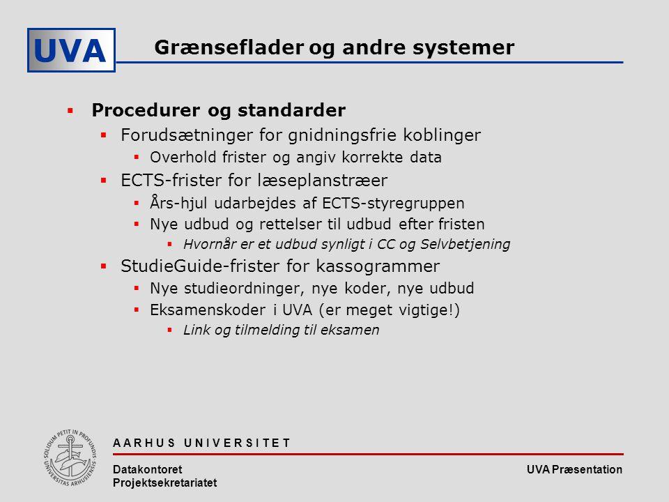 UVA Præsentation UVA A A R H U S U N I V E R S I T E T Datakontoret Projektsekretariatet Grænseflader og andre systemer  Procedurer og standarder  Forudsætninger for gnidningsfrie koblinger  Overhold frister og angiv korrekte data  ECTS-frister for læseplanstræer  Års-hjul udarbejdes af ECTS-styregruppen  Nye udbud og rettelser til udbud efter fristen  Hvornår er et udbud synligt i CC og Selvbetjening  StudieGuide-frister for kassogrammer  Nye studieordninger, nye koder, nye udbud  Eksamenskoder i UVA (er meget vigtige!)  Link og tilmelding til eksamen