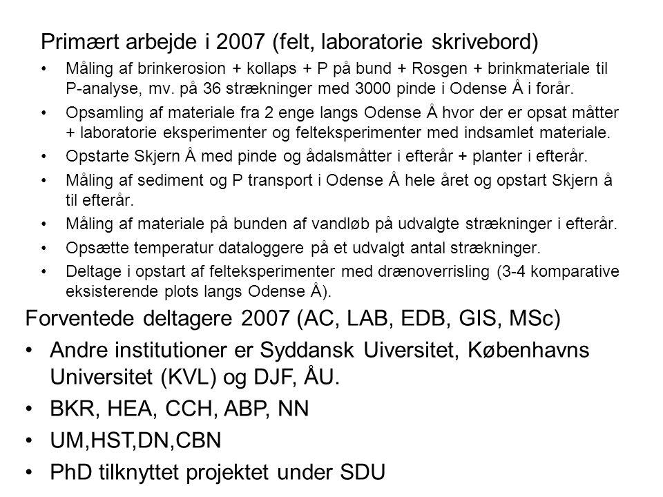 Primært arbejde i 2007 (felt, laboratorie skrivebord) Måling af brinkerosion + kollaps + P på bund + Rosgen + brinkmateriale til P-analyse, mv.