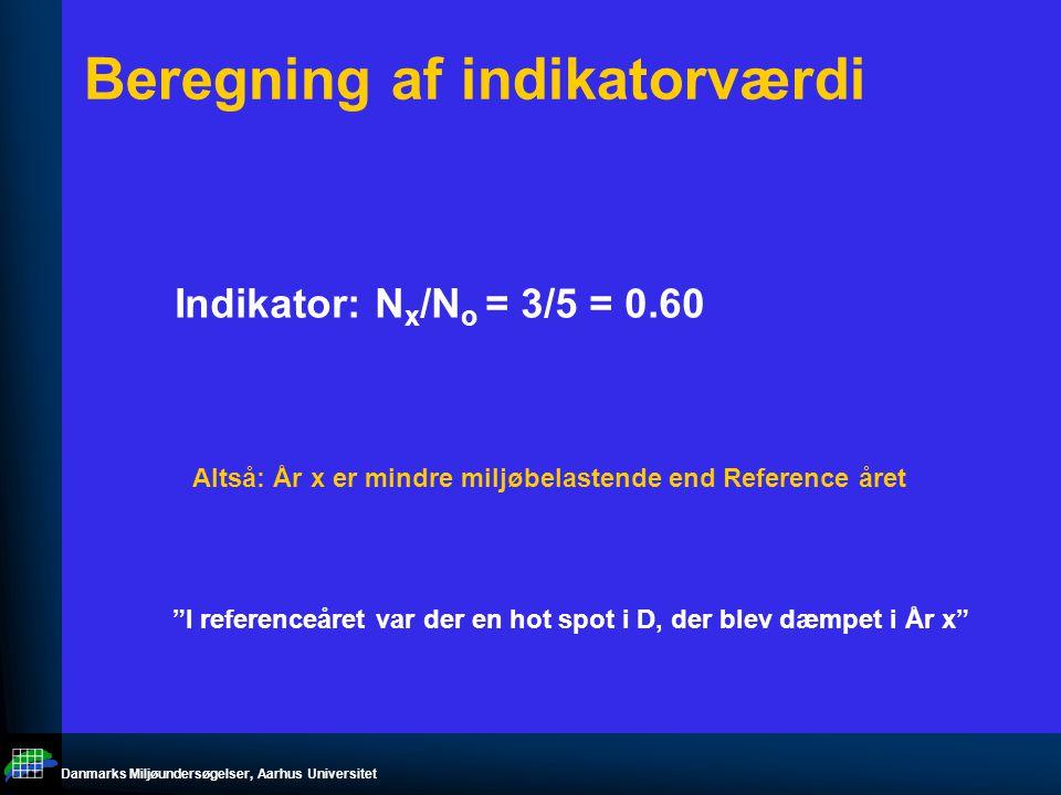 Danmarks Miljøundersøgelser, Aarhus Universitet Beregning af indikatorværdi Indikator: N x /N o = 3/5 = 0.60 Altså: År x er mindre miljøbelastende end Reference året I referenceåret var der en hot spot i D, der blev dæmpet i År x