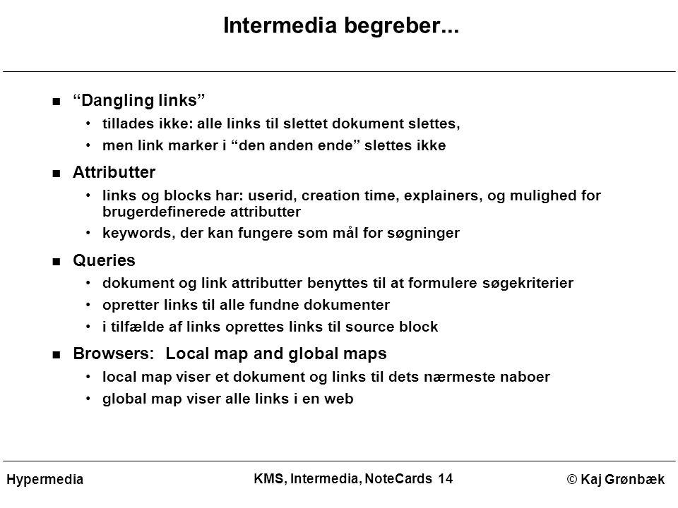 KMS, Intermedia, NoteCards 14 © Kaj GrønbækHypermedia Intermedia begreber...