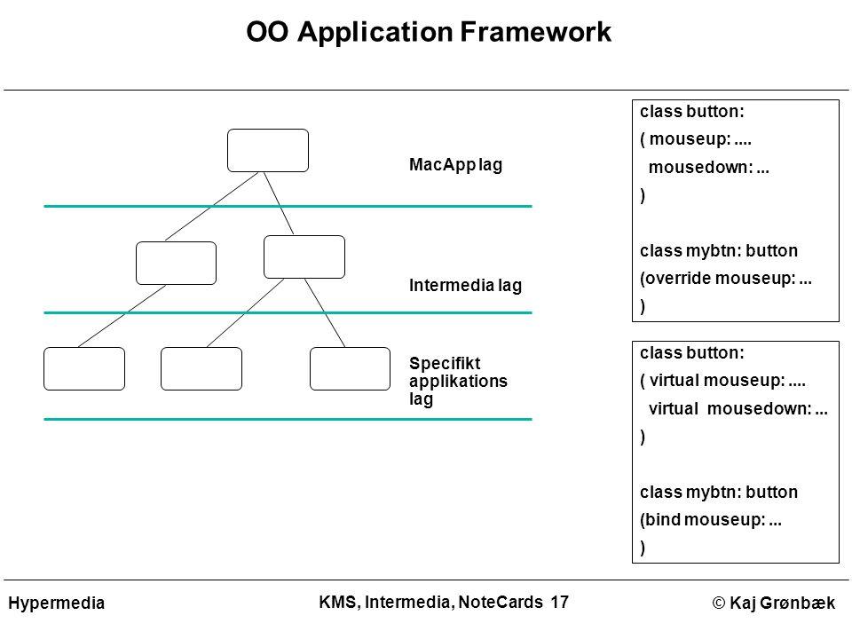 KMS, Intermedia, NoteCards 17 © Kaj GrønbækHypermedia OO Application Framework MacApp lag Intermedia lag Specifikt applikations lag class button: ( mouseup:....