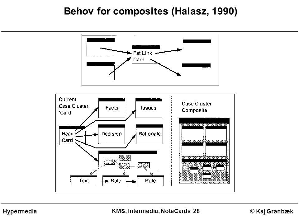 KMS, Intermedia, NoteCards 28 © Kaj GrønbækHypermedia Behov for composites (Halasz, 1990)