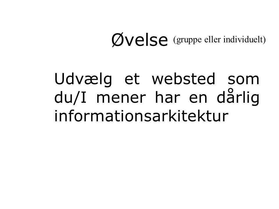 Øvelse Udvælg et websted som du/I mener har en dårlig informationsarkitektur (gruppe eller individuelt)