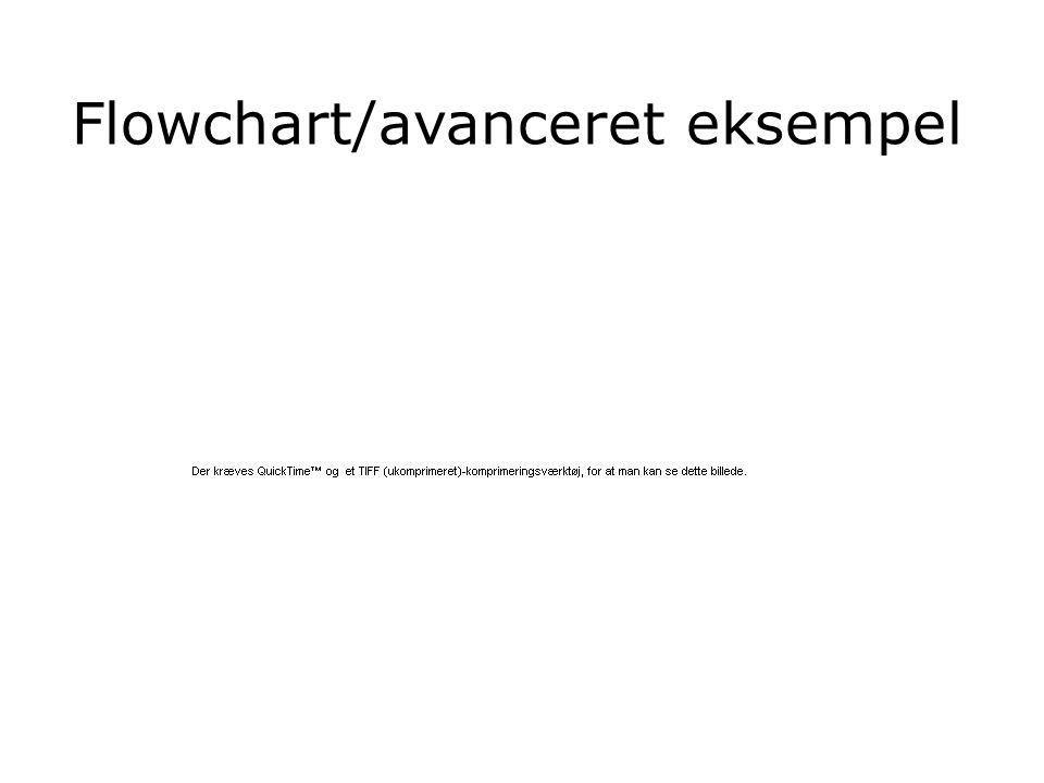 Flowchart/avanceret eksempel