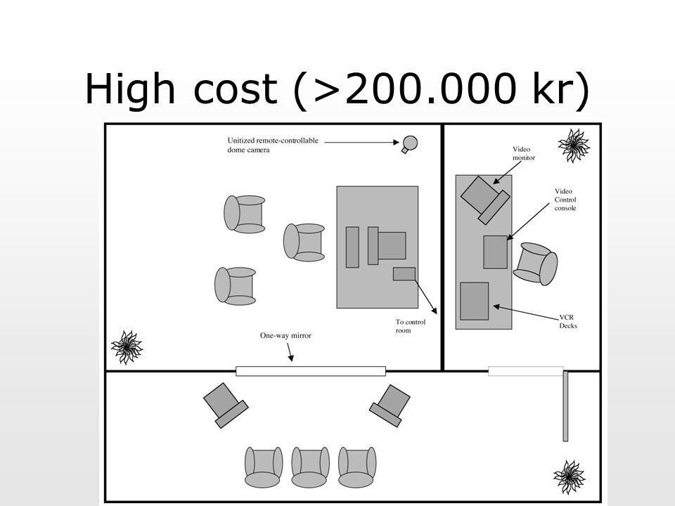 Usability E2004, IT-højskolen CPH, Paulin Hansen High cost (>200.000 kr)