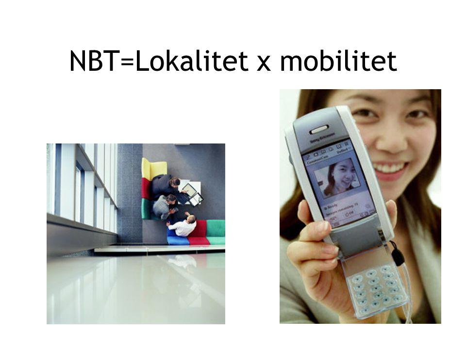 NBT=Lokalitet x mobilitet