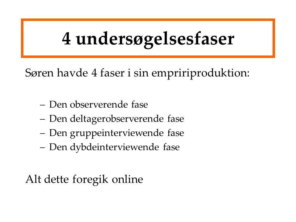 4 undersøgelsesfaser Søren havde 4 faser i sin empririproduktion: –Den observerende fase –Den deltagerobserverende fase –Den gruppeinterviewende fase –Den dybdeinterviewende fase Alt dette foregik online