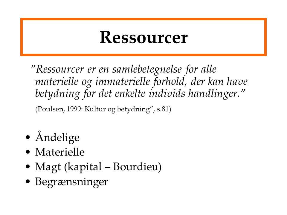 Ressourcer Ressourcer er en samlebetegnelse for alle materielle og immaterielle forhold, der kan have betydning for det enkelte individs handlinger. (Poulsen, 1999: Kultur og betydning , s.81) Åndelige Materielle Magt (kapital – Bourdieu) Begrænsninger