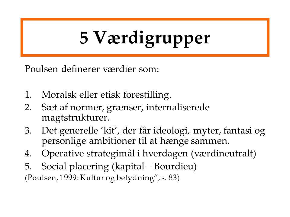 5 Værdigrupper Poulsen definerer værdier som: 1.Moralsk eller etisk forestilling.