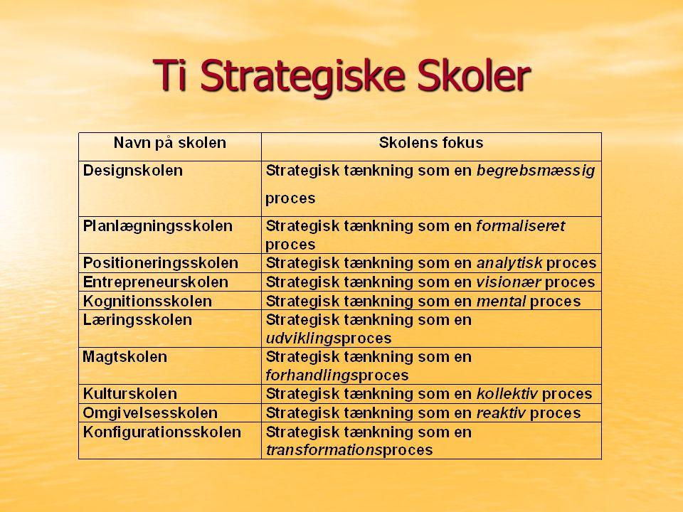 Ti Strategiske Skoler