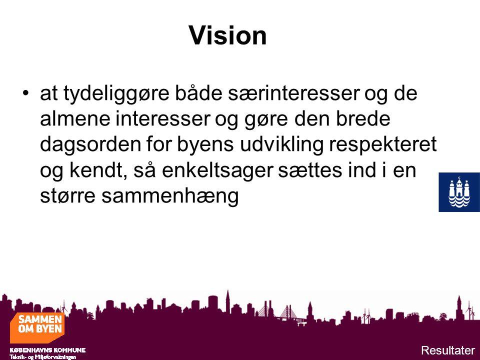 Vision at tydeliggøre både særinteresser og de almene interesser og gøre den brede dagsorden for byens udvikling respekteret og kendt, så enkeltsager sættes ind i en større sammenhæng Resultater