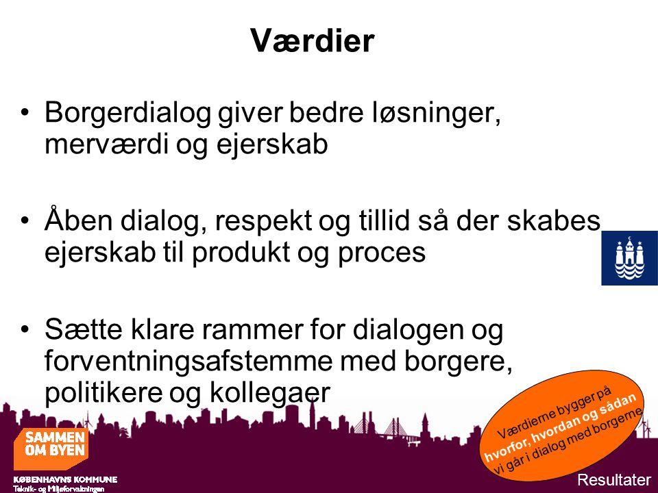 Værdier Borgerdialog giver bedre løsninger, merværdi og ejerskab Åben dialog, respekt og tillid så der skabes ejerskab til produkt og proces Sætte klare rammer for dialogen og forventningsafstemme med borgere, politikere og kollegaer Resultater Værdierne bygger på hvorfor, hvordan og sådan vi går i dialog med borgerne