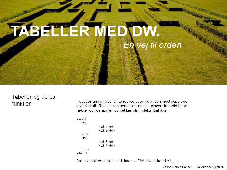 Tabeller og deres funktion Jakob Esben Hansen - jakobesben@itu.dk I webdesign har tabeller længe været en de af den mest populære layoutteknik.