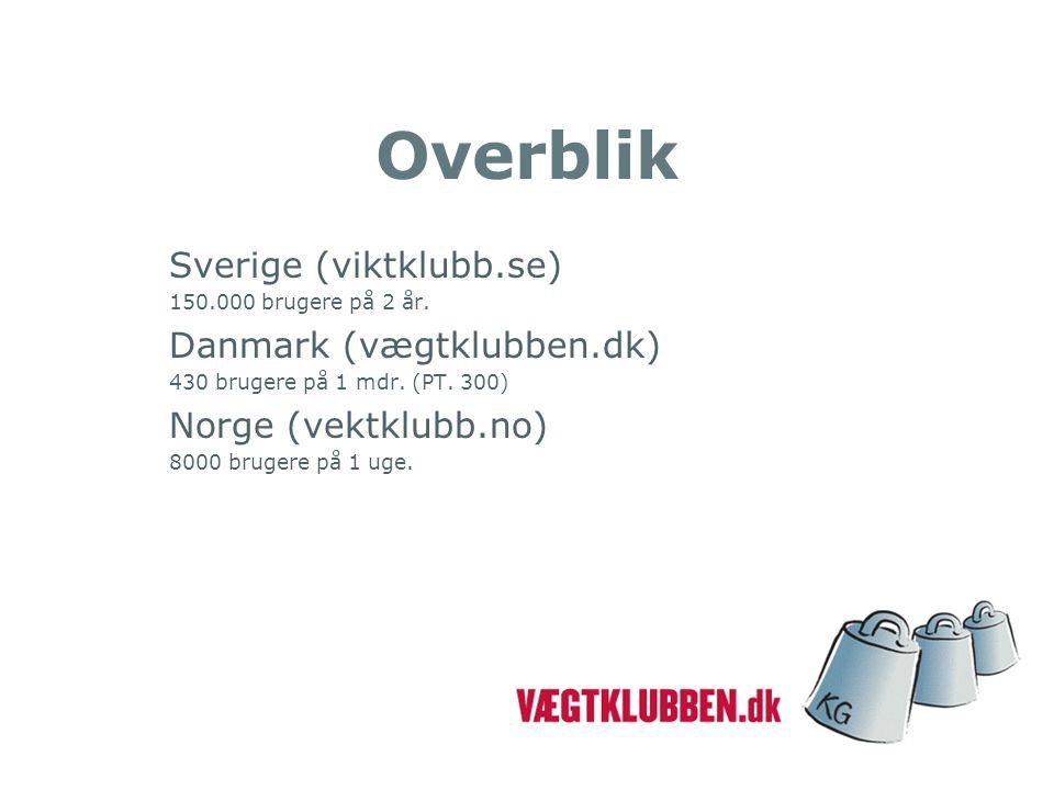 Overblik Sverige (viktklubb.se) 150.000 brugere på 2 år.