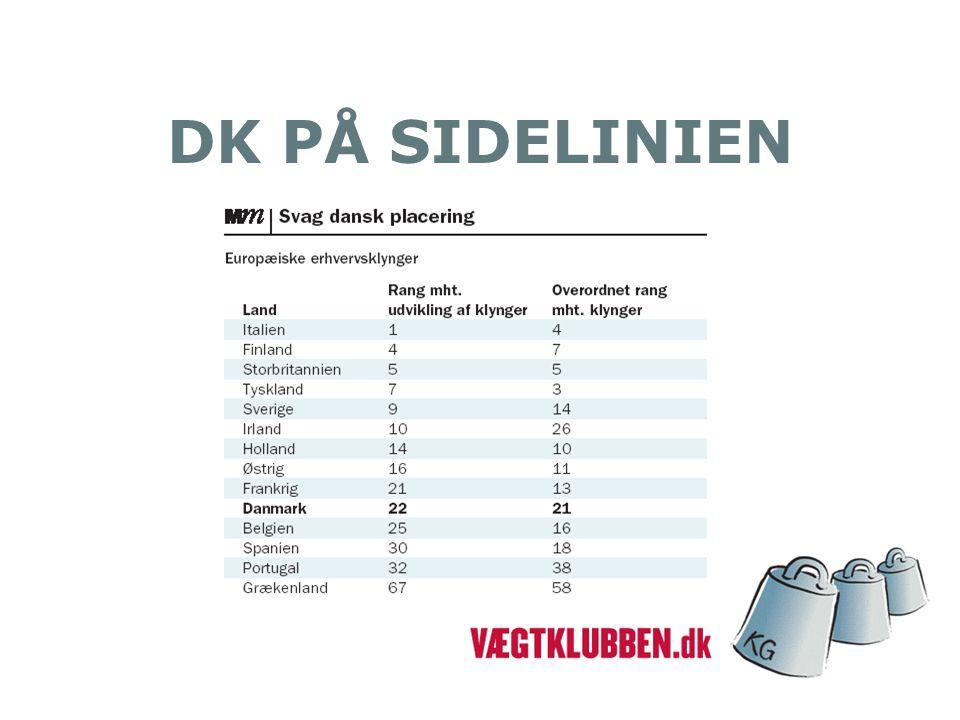 DK PÅ SIDELINIEN