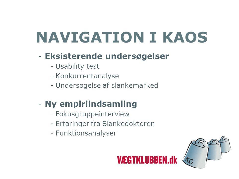 NAVIGATION I KAOS - Eksisterende undersøgelser - Usability test - Konkurrentanalyse - Undersøgelse af slankemarked - Ny empiriindsamling - Fokusgruppeinterview - Erfaringer fra Slankedoktoren - Funktionsanalyser