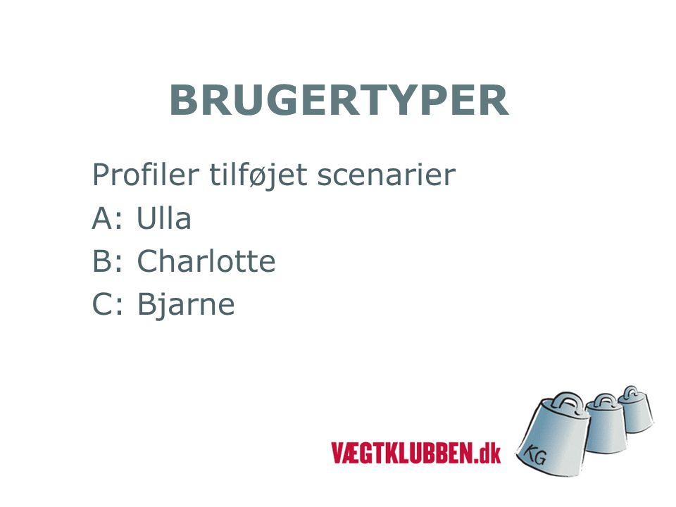 BRUGERTYPER Profiler tilføjet scenarier A: Ulla B: Charlotte C: Bjarne